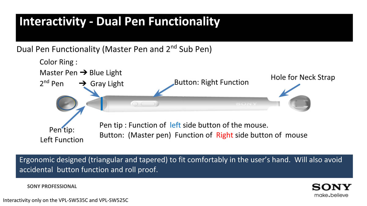 dual pen interactive Sony